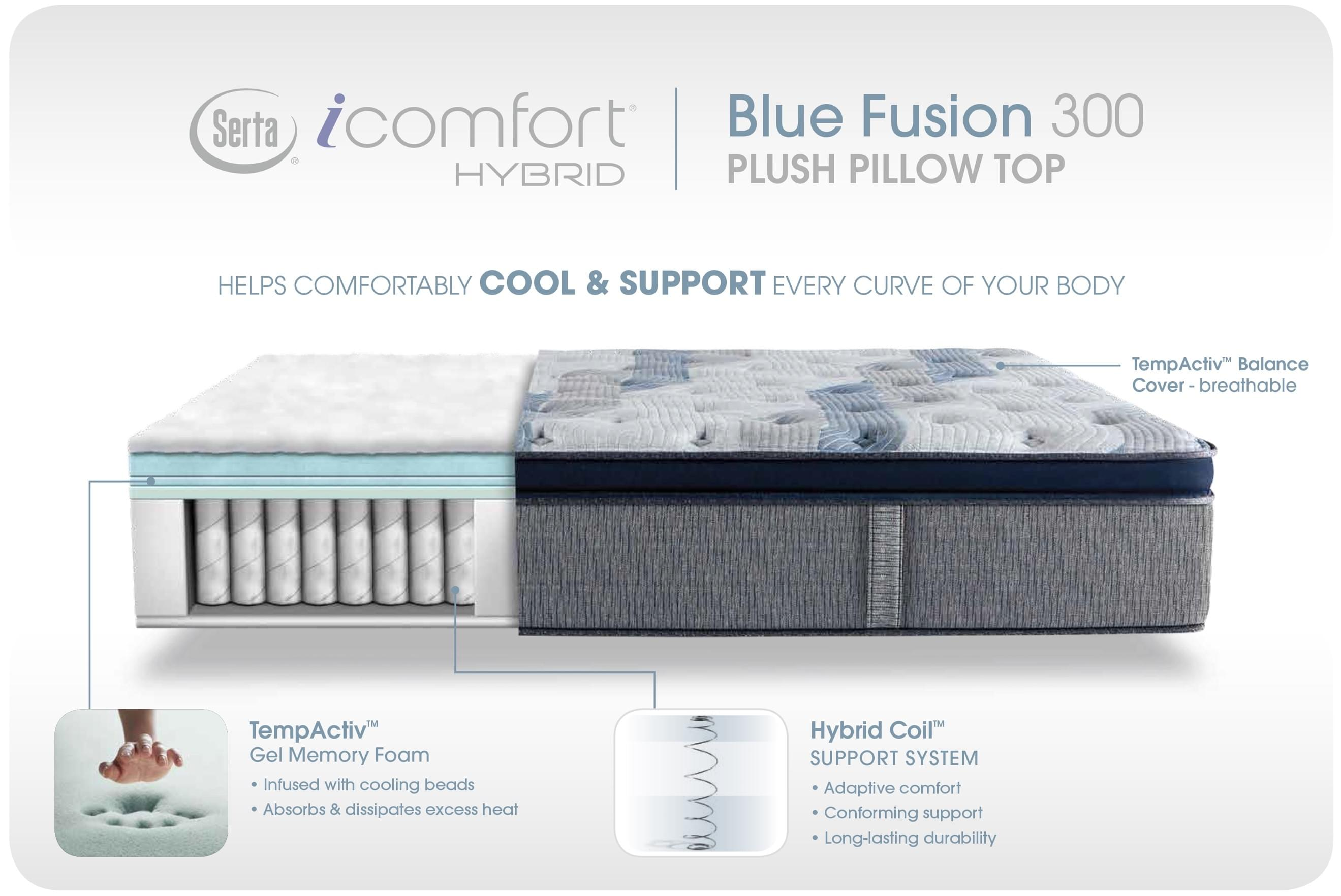 blue fusion 300 pillow top